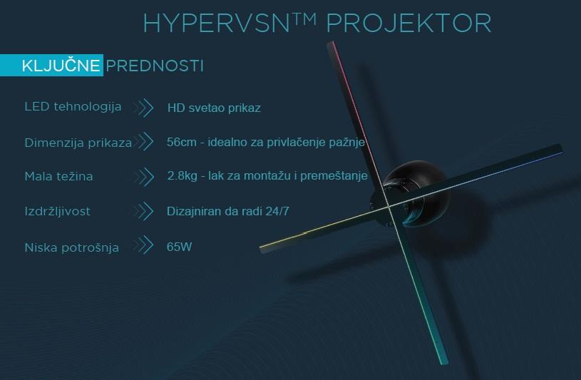 Hypervsn 3